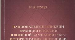 Национальные реликвии  Франции и России в военной кампании 1812 г.